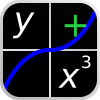 MathAlly Graphing Calculator + Giveaway