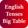 English Tenses Big Table Giveaway