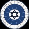 English Hebrew Calendar - Jewish Calendar Pro Giveaway