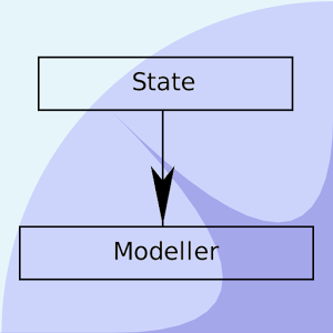 State Model Builder Giveaway