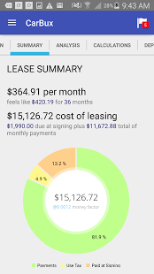 CarBux Is A Car Lease And A Car Loan Calculator. Use CarBux To Calculate  The Monthly Car Payments, The Down Payment, The Out Of Pocket Expenses, ...