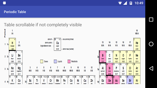 Android giveaway of the day periodic table download periodic table urtaz Image collections