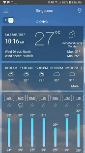 Android Giveaway of the Day - Weather App Pro