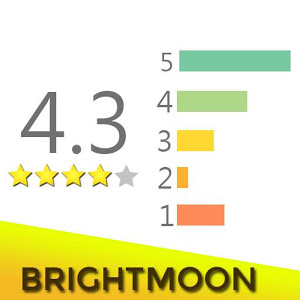 Apps Rating Manger : Rating calculator Giveaway